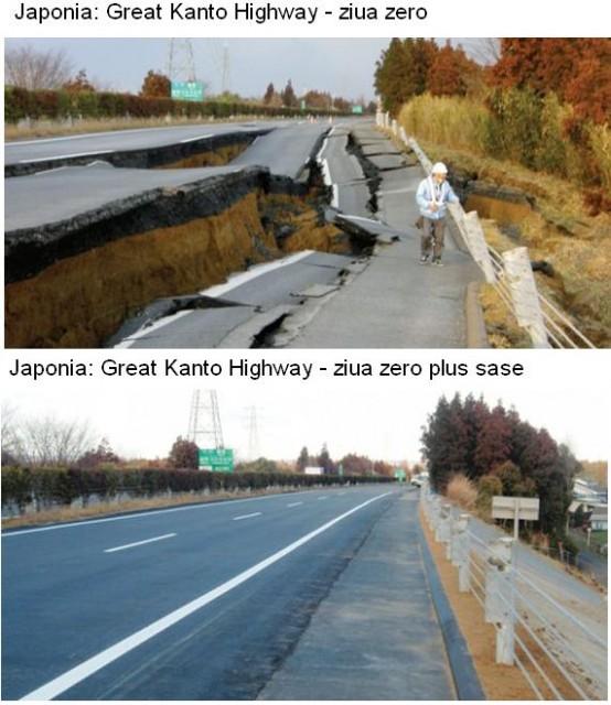 Great Kanto Highway: 6 zile din istoria Japoniei