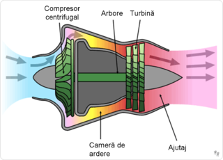 320px-Turbojet_operation-_centrifugal_flow_(ro)